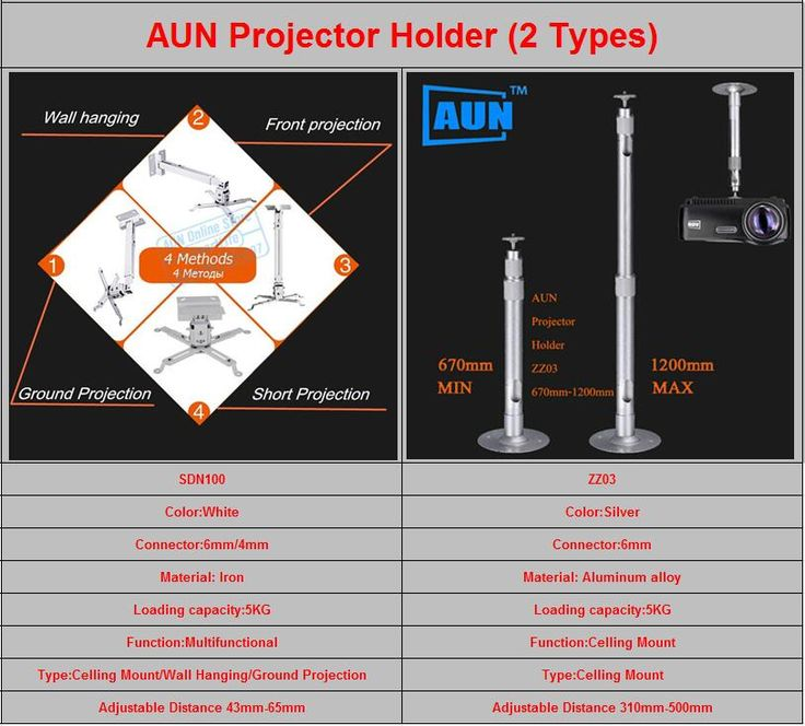 The Comparison of AUN Celling Mount Projector Holder ZZ03 and Multifunction Projector Holder SDN100.
