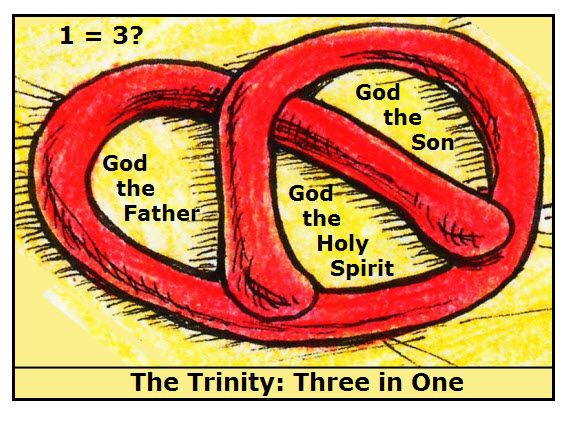 Holy trinity  | craft pretzel made of clay models the Trinity with each compartment ...:
