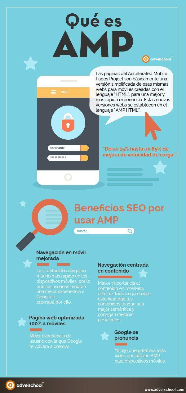 Qué es AMP #infografia
