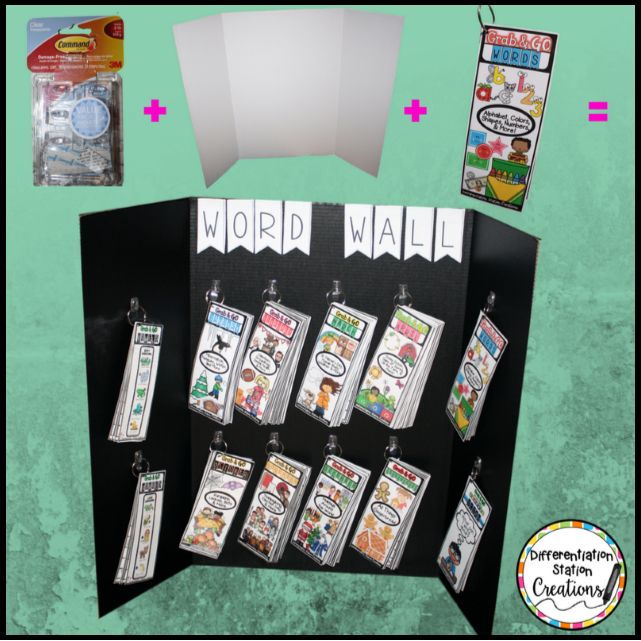 How to create a portable word wall station for your classroom! Quick and easy directions to make your own stand for your portable word walls.