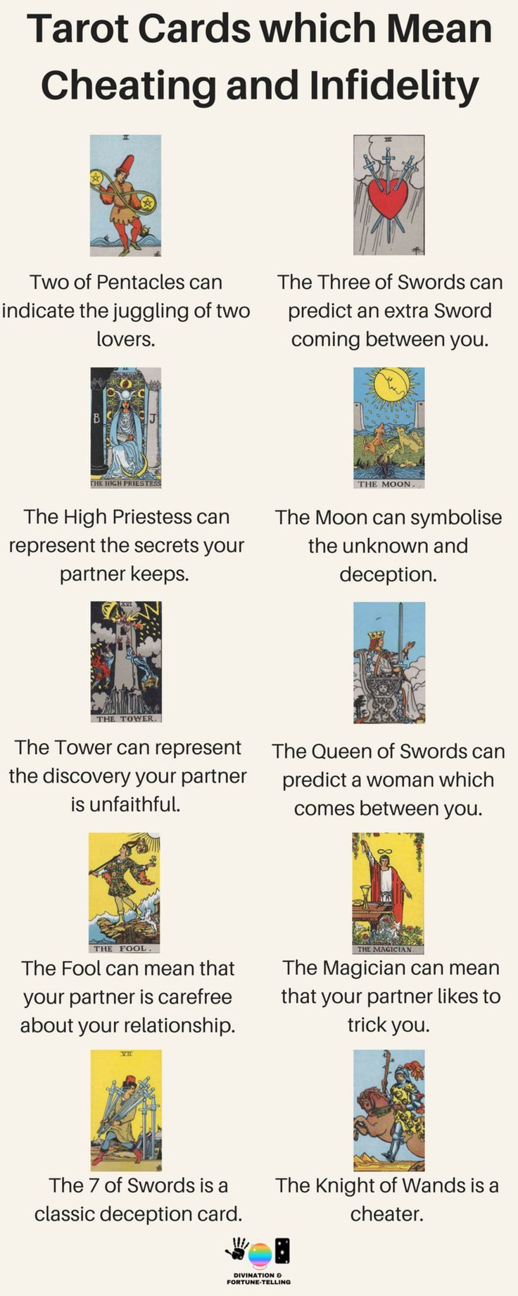 Tarot Cards Which Mean Cheating And Infidelity Tarot Learning