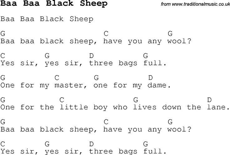 25+ best Baa baa black sheep ideas on Pinterest