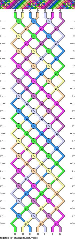 Easy Rainbow Friendship Bracelet Pattern