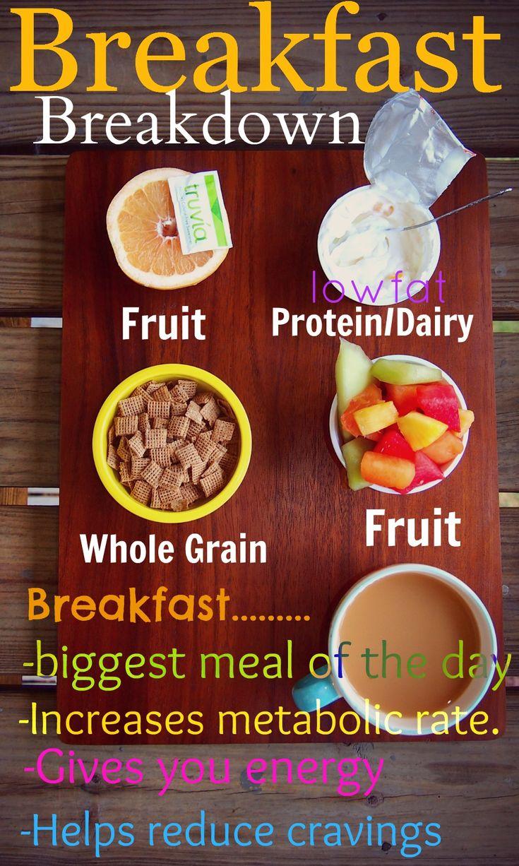 Breakfast is.....
