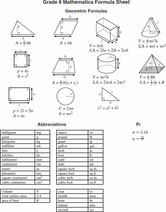 25 best AQA New GCSE Maths Quizzes images on Pinterest