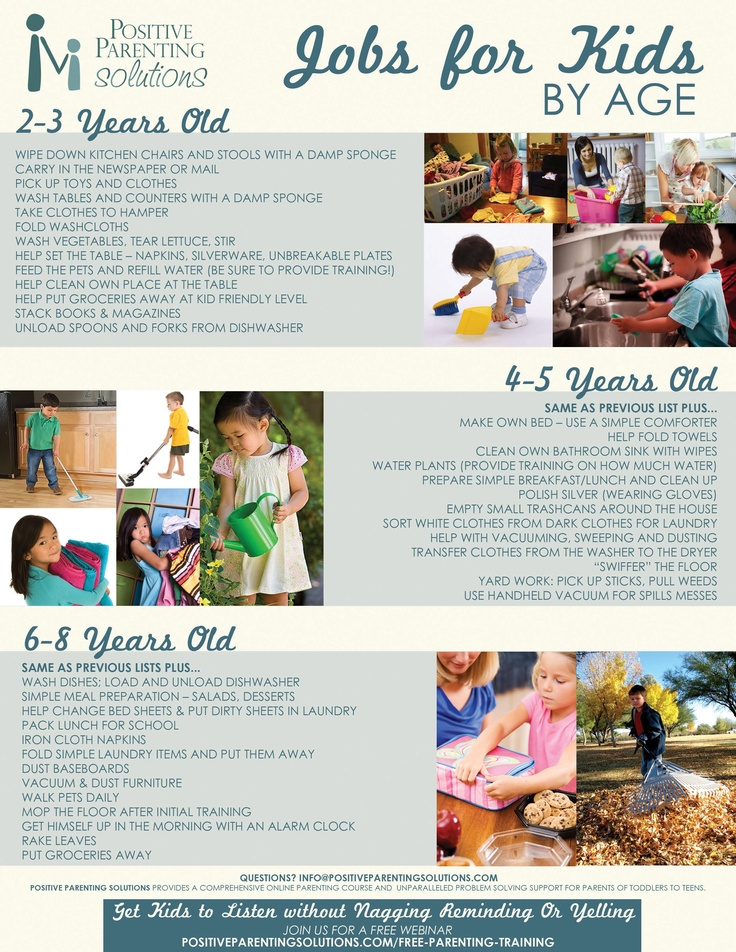 "Here is a list of age appropriate jobs for children 2-8 years old. Together we can create children that do not feel ""entitled,"" but rather, that work for what they want. Posted by PositiveParenting.com"