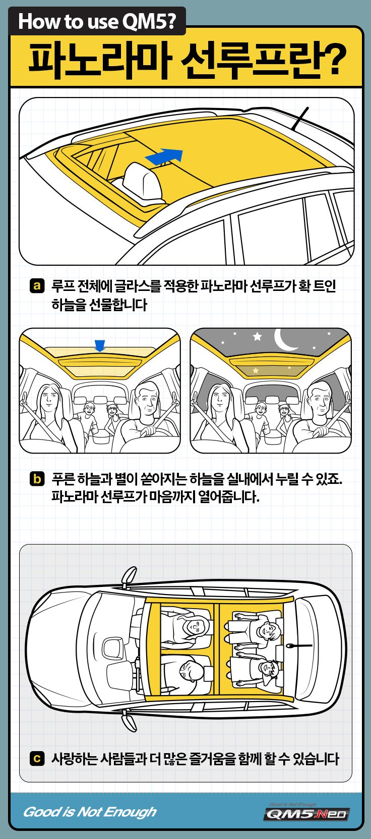 How to Use Panorama Sunroof _QM5 Neo