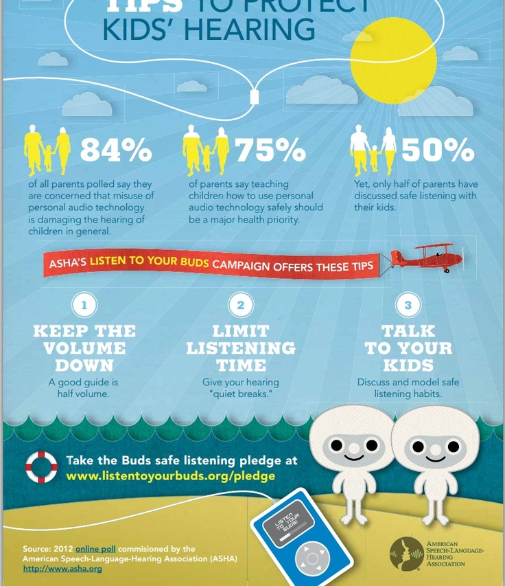 Summer safety tips infographic--ASHA offers three tips for safe summer listening.
