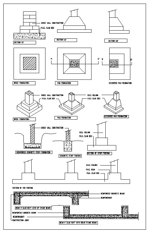 Foundation Details V2 Building foundation Architecture