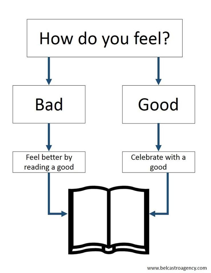"""education doing bad and feeling good """"kohn looks around at those who think they know what they're doing and dares to pose a few basic questions – what's good and what's bad, what values are we."""