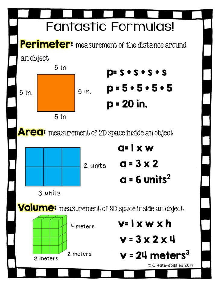 FREE!! Perimeter, area, and volume printable for math journals! Comes in black and white too! #formulas #area #volume