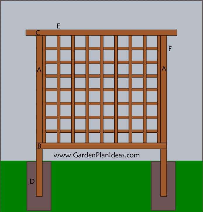 I had an idea to create some privacy on one side of our house, build a trellis! I put together a quick design for a wooden trellis that coul...