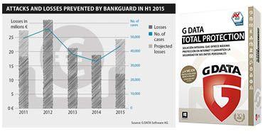 G DATA incorpora a su Total Protection un administrador de contraseñas http://www.mayoristasinformatica.es/blog/g-data-incorpora-a-su-total-protection-un-administrador-de-contrasenas/n3464/
