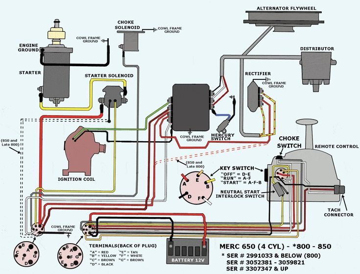 Mercury Start Wiring Diagram : Mercury outboard wiring diagram thread trouble starting