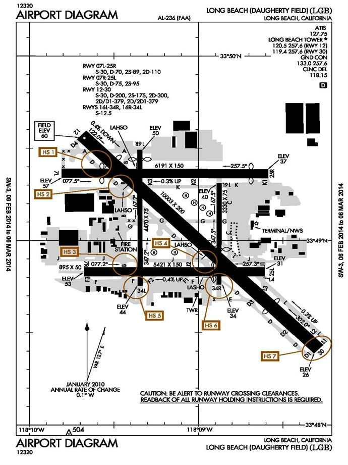 Airport Runway Layout Diagrams | Please check with FAA ...