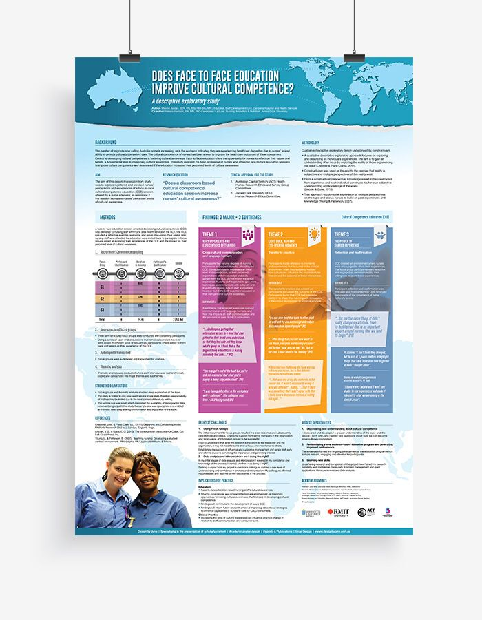 Academic Research Conference Posters on Behance   Conference