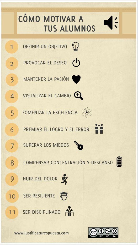 infografía con 11 claves para motivar a los alumnos.