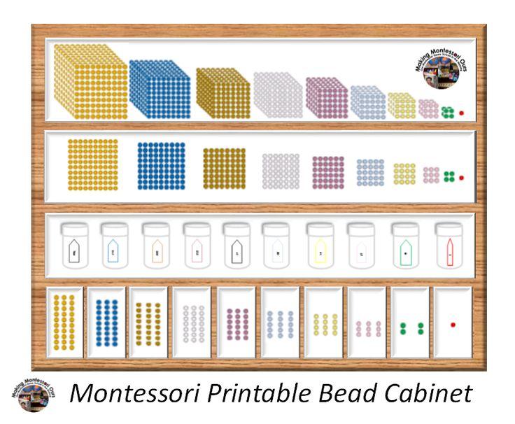 543 Best Montessori Images On Pinterest Montessori Elementary