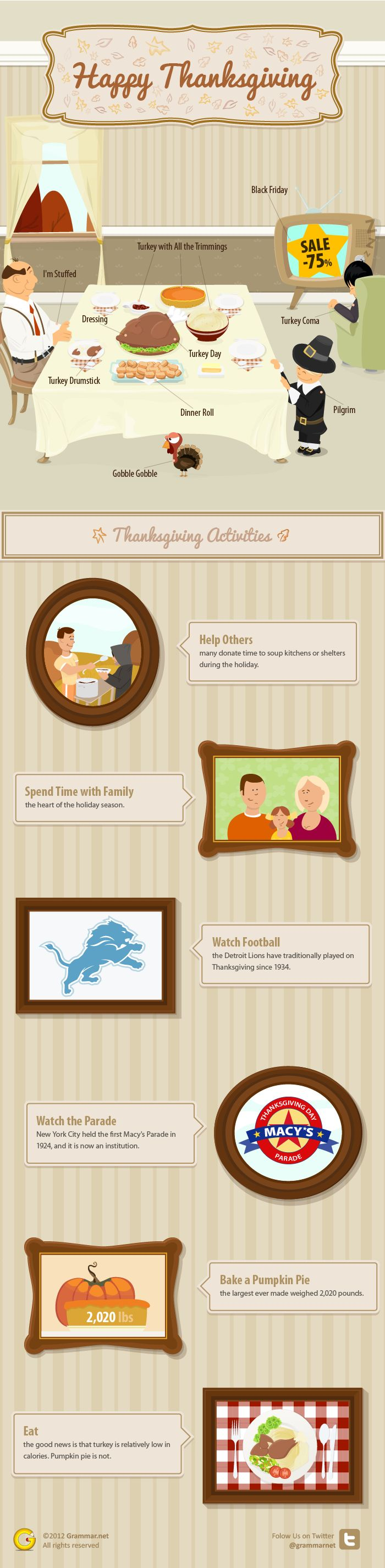 Aprende inglés: el día de Acción de Gracias #infografia #infographic #education | TICs y Formación