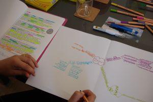 Een beeld en brein kaart maken helpt kinderen een tekst eigen te maken. Ook erg leuk om een spreekbeurt of boekbespreking mee voor te bereiden!