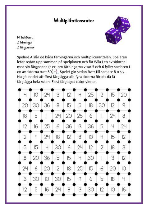 Multiplikationsrutor - Ett enkelt spel för 2 pers.