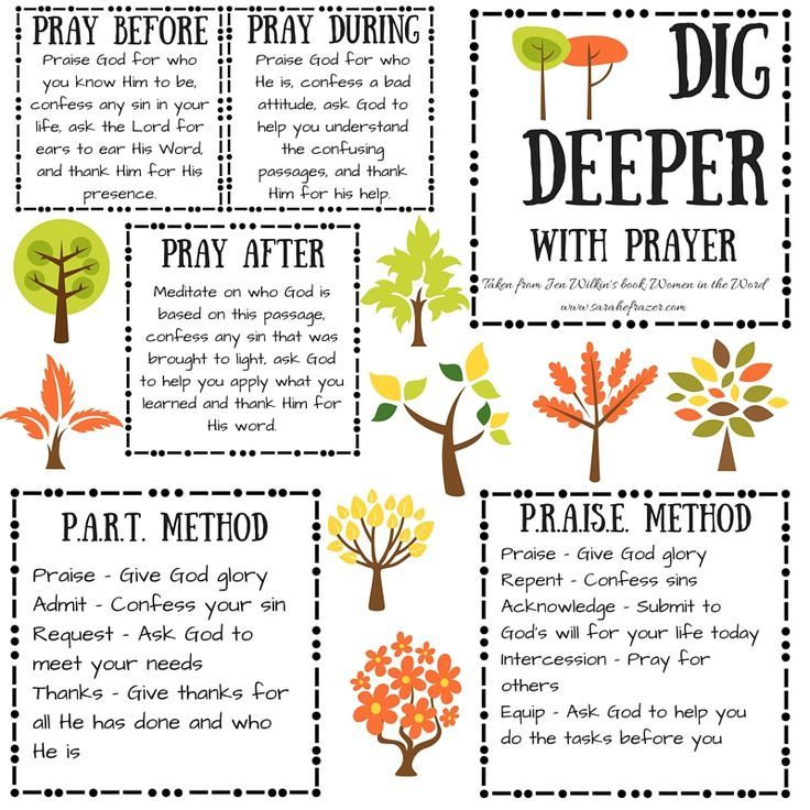 photograph about Free Printable Prayer Journal called How towards generate a prayer magazine for little ones
