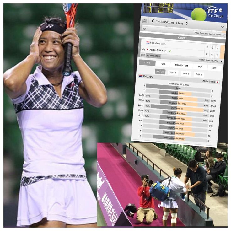 "ITF $100,000 Tokyo update: Shiho Akita just reached the singles quarterfinals after beating yet another highly ranked opponent, Jana Fett from Croatia, WTA 221! Shiho lost the first set 0/6 but after a few ""C'mons"" she was able to fight back and turn the match around. Final score: 0/6 6/2 6/4. Shiho is now in the quarterfinals in both singles and doubles. Amazing come back Shiho! Congratulations again! Way to fight back! Good luck! Keep fighting! Congrats also to Brenton Barker! #ShihoAkita…"