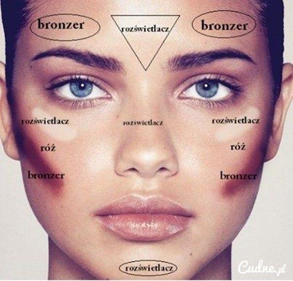 Sztuka makijażu- modelowanie twarzy