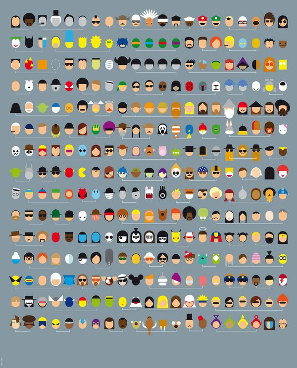 Simple faces, so recognisable!