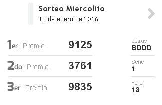 Loteria de Panama resultados miercoles 13/1/2016. Ver: http://wwwelcafedeoscar.blogspot.com/2016/01/loteria-de-panama-resultado.html