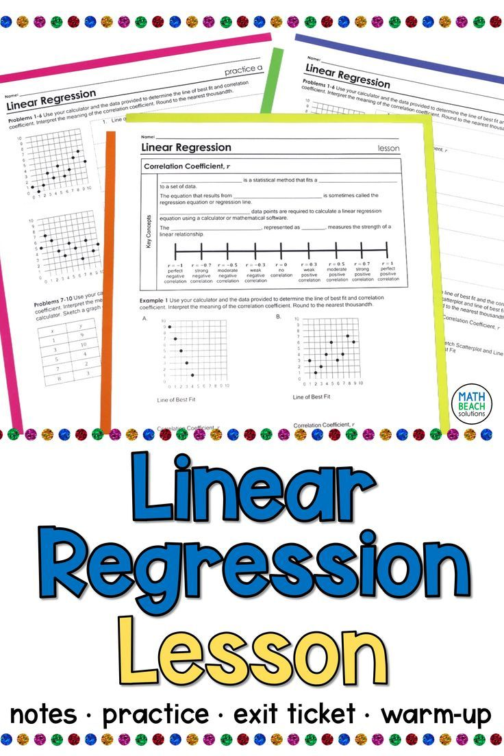 Linear Regression Review Lesson Algebra 2 Algebra Lesson Plans Algebra Lessons Linear Regression