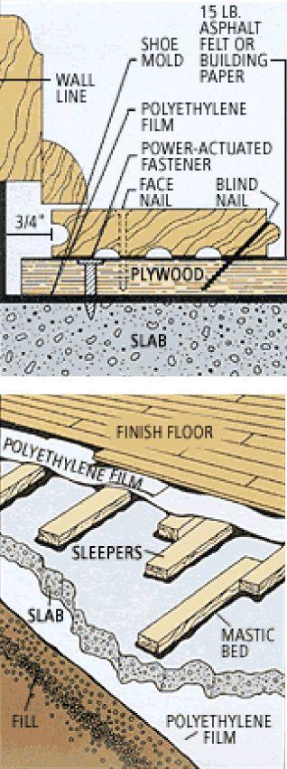 Installing a hardwood floor over a concrete slab