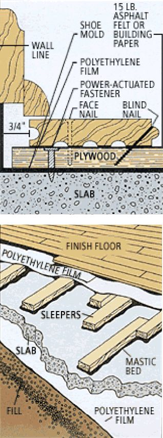 Installing a hardwood floor over a concrete slab