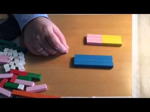 Propiedad distributiva / Factor común - YouTube