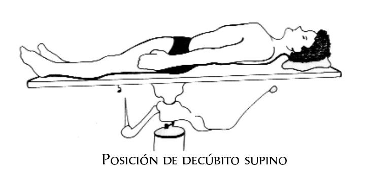 Supino es perteneciente a una postura en la que la parte anterior del cuerpo se situa hacia arriba, el torso está alineado paralelamente a la superficie de referencia, y las caderas y las rodillas extendidas acostado en la espalda. Decubito supino es la posición boca arriba. La posición supina significa acostarse horizontalmente con la cara …