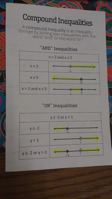 Introducing Compound Inequalities with a Foldable