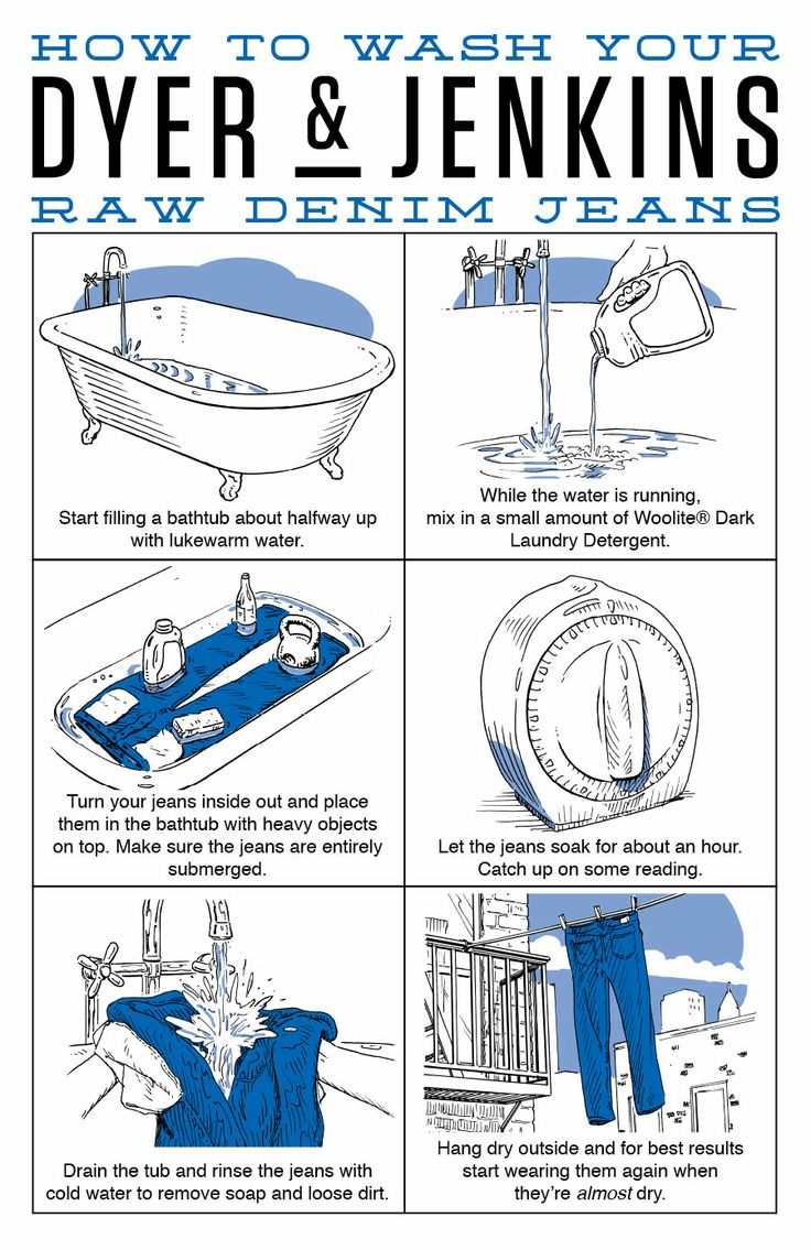 How To Wash Raw Denim A 6 Step Visual Guide