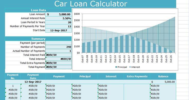 Monthly Car Payment Calculator: 25+ Unique Loans Calculator Ideas On Pinterest