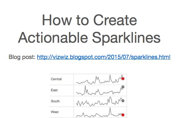 Tableau Tip Tuesday: Create Actionable Sparklines