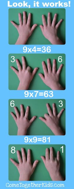 As we started practicing the times tables, I remembered this cool trick I'd learned years ago. I showed my daughter and she thought it was really helpful, so she agreed to be my hand model. Many of you might know it already, but if not, it's a good little tip to have in your bag of homework helping tricks!