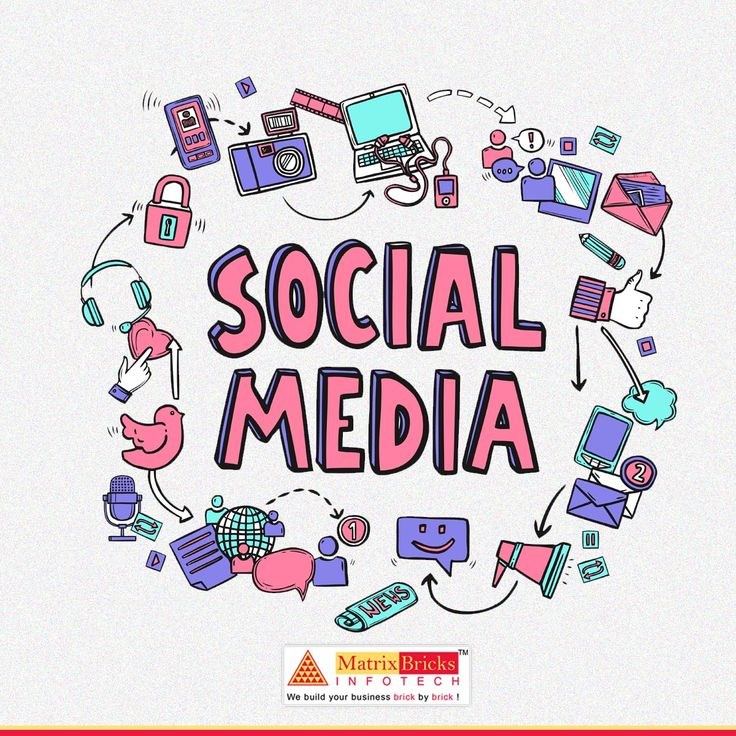We use a creative and a data approach to suit your business. Take your social presence and performance to the next level with MatricBricks. Know More #MatrixBricksInfotech : https://goo.gl/Kd8ud5 #SMO #digitalmarketing  #socialmedia