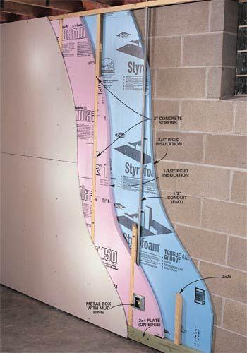 2x2 Furring strip method for finishing a foundation wall