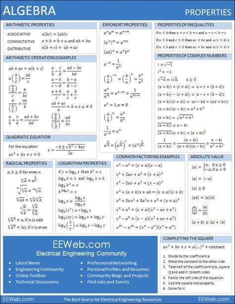 algebra sheet