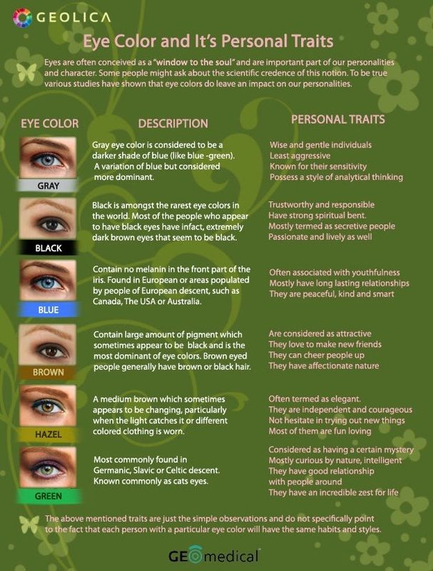 Top 24 Personality Facts About People With Blue Eyes ...