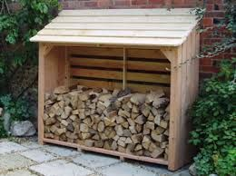 Image result for log stores