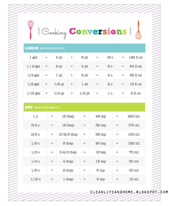 Clean Life and Home: Freebie Friday: Cooking Conversions Chart for your Recipe Binder!