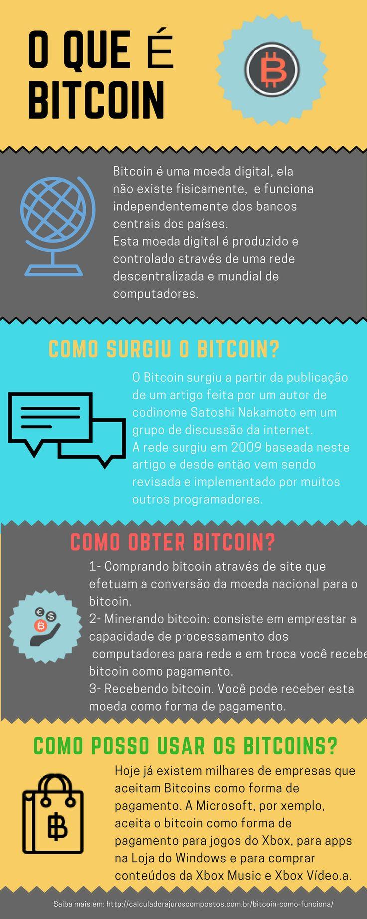Neste post vamos apresentar o que você deve saber sobre Bitcoin! Você vai entender o que é bitcoin, como ele funciona e como aprender a usar, gerar, comprar, vender e ganhar dinheiro com bitcoin.