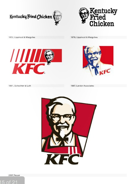The logo history of KFC