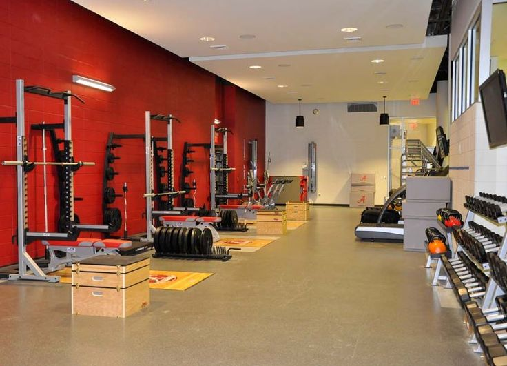 Image result for Best Gym For Your Needs