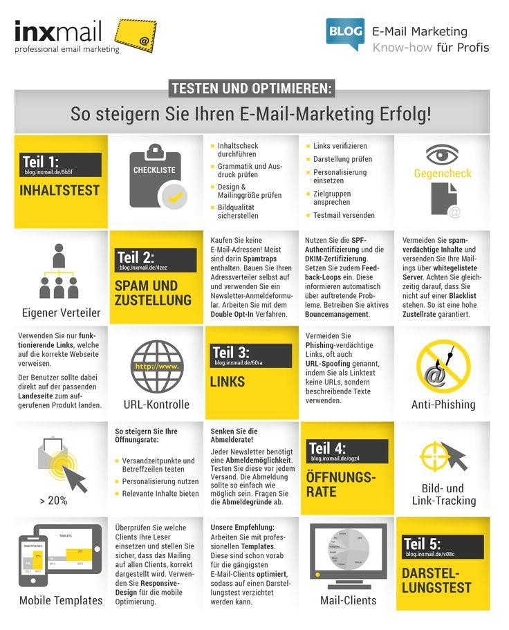 Die besten 25+ E Mail Marketing Ideen auf Pinterest Online e - innenraumgestaltung tipps dienstleister